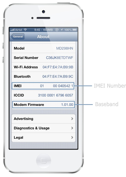 How to Check IMEI Number on your iPhone